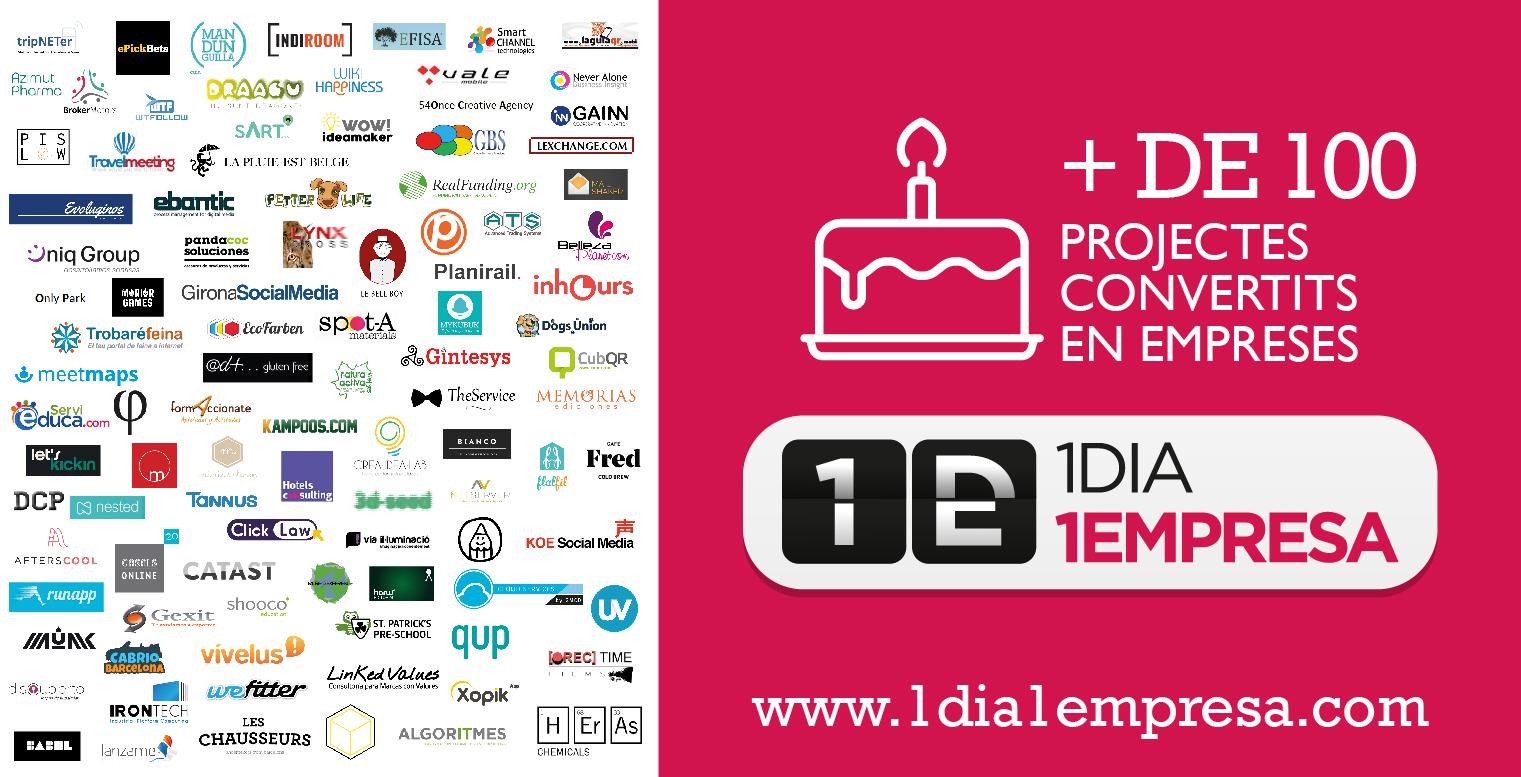 Más de 100 empresas constituidas con 1Dia1Empresa